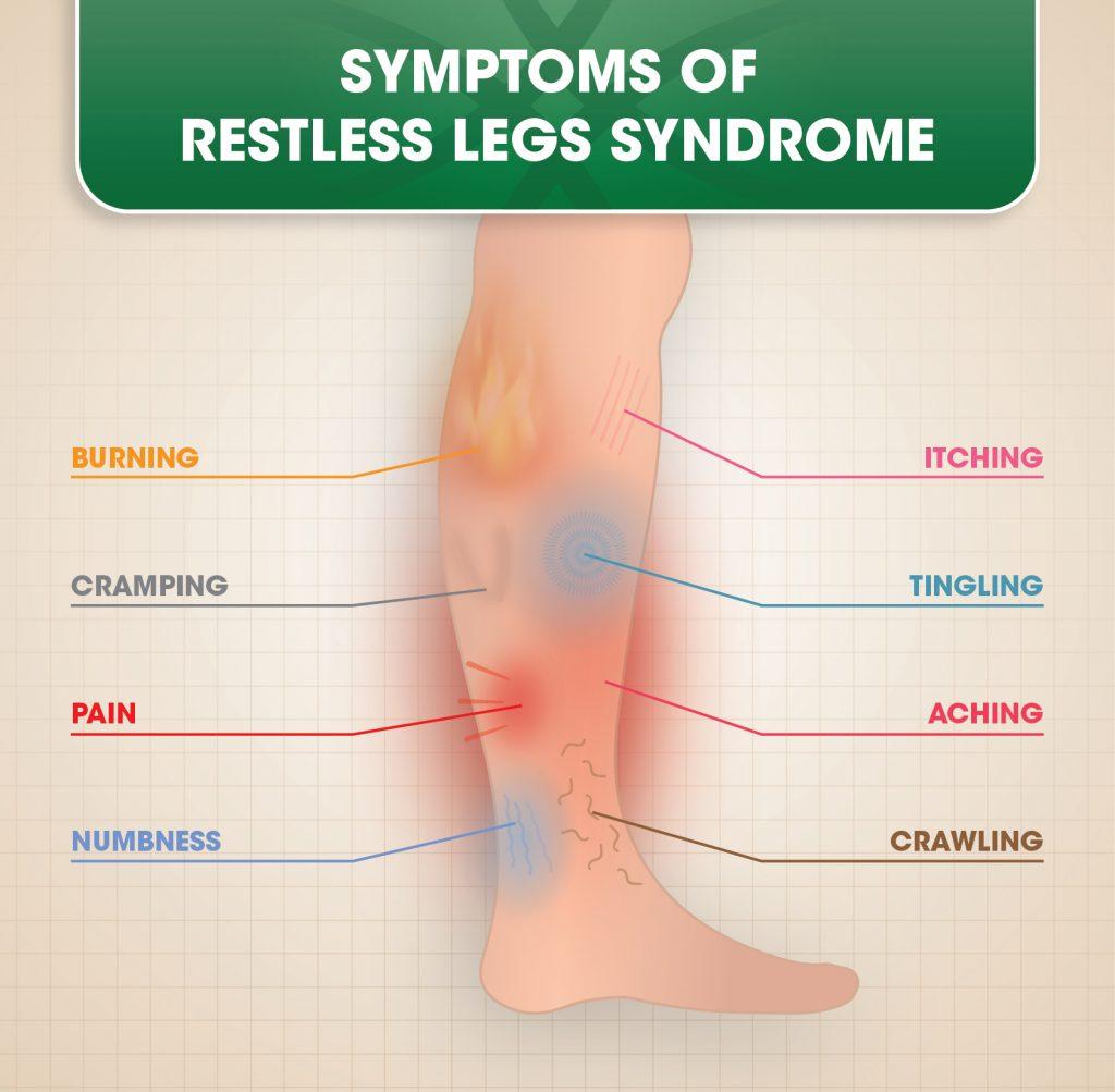 Restless Leg Syndrome - RSL